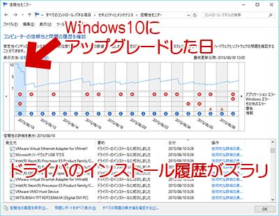 Windows10にアップグレードした日