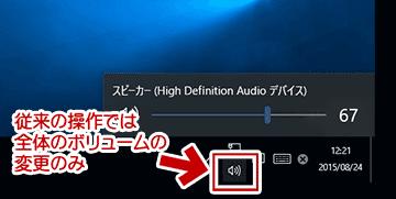 Windows10のボリューム表示