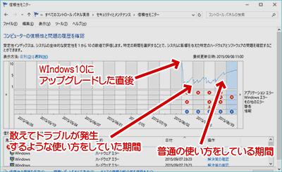 私のWindows10マシンの場合