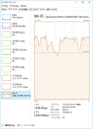 ロリポップ ライトプランのダウンロード速度