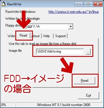FDドライブを丸ごとイメージ化