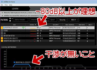 inSSIDerの計測結果