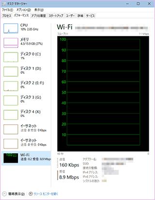 Wi-fi のモニタリング欄だけ真っ黒